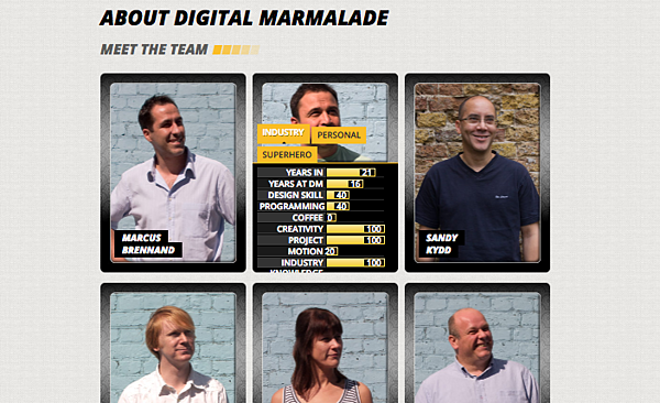 Digital Marmalade's meet the team page